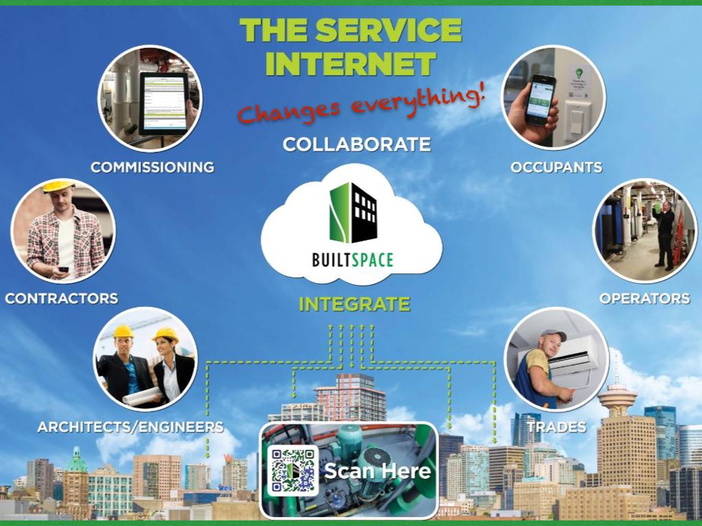 The Service Internet
