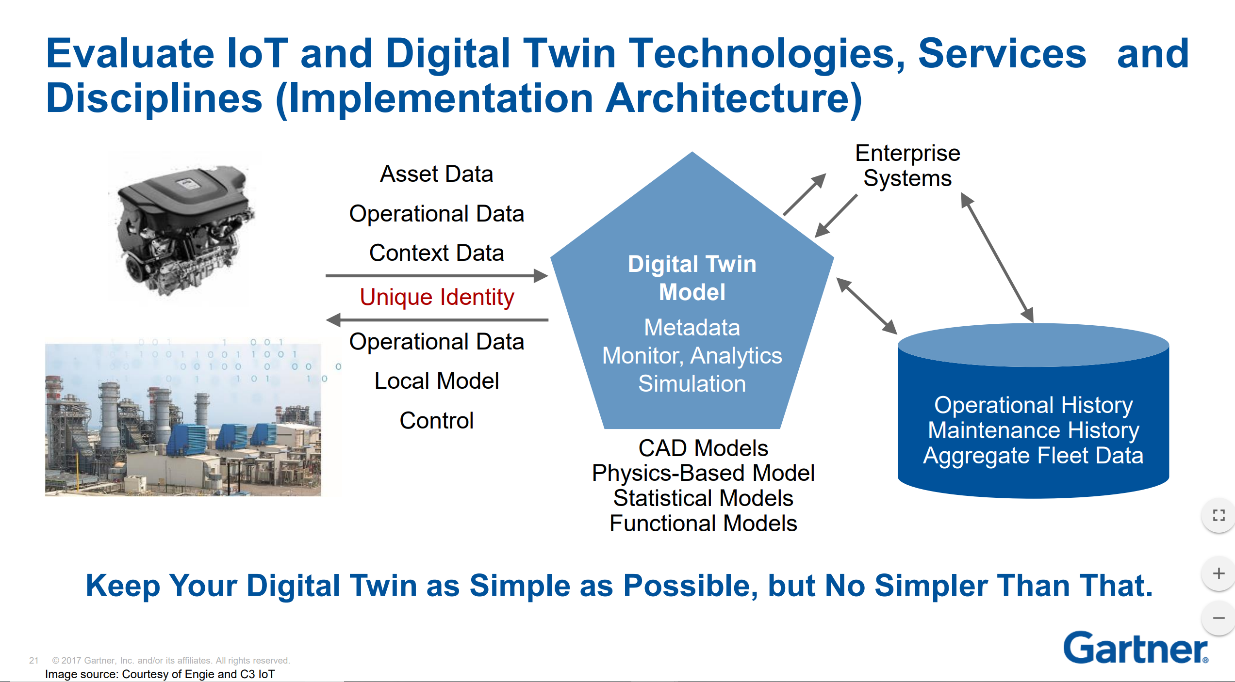 keep your digital twin as simple as possible  how about